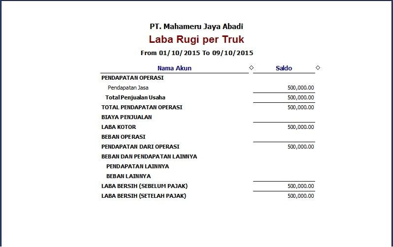 Sistem Akuntansi Ekspedisi Acis Indonesia