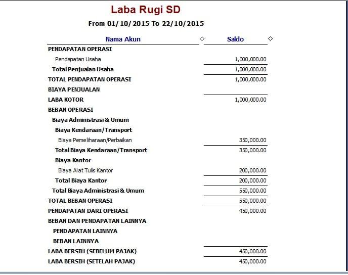 Software Akuntansi Sekolah Acis Indonesia