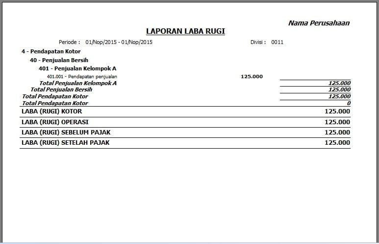 Software Akuntansi Untuk Rumah Sakit Acis Indonesia