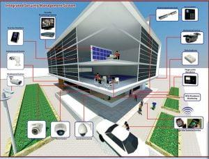 Gambaran Penjualan dan Jasa CCTV