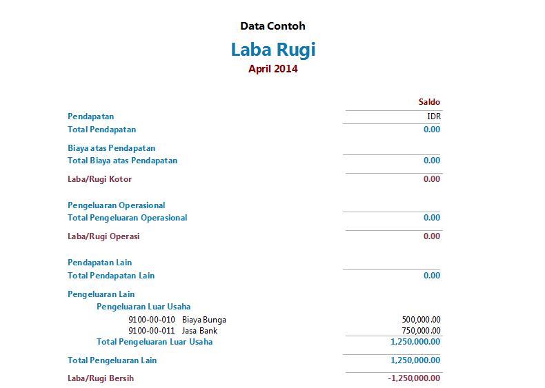 Laba dan Rugi Zahir Accounting