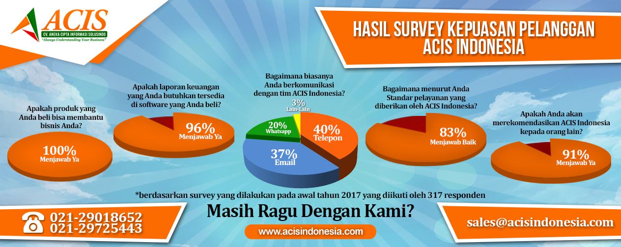 Acis Indonesia Konsultan Penjualan Software Akuntansi